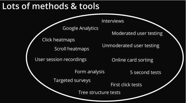 SearchLove Konferans Notları - Dijital Pazarlama
